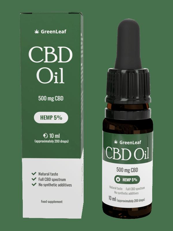 Green Leaf CBD Oil Che cos'è?